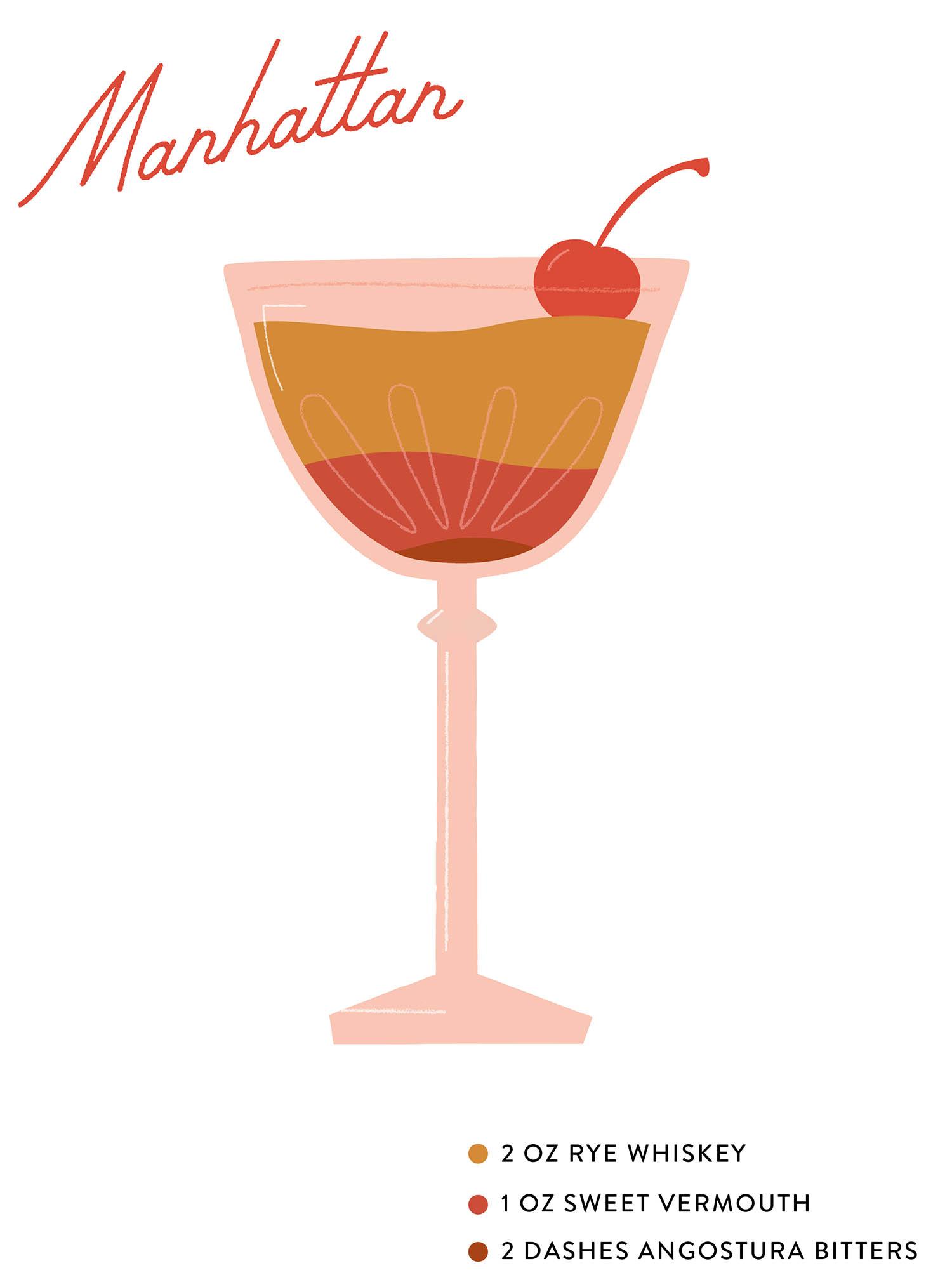 Classic Manhattan Cocktail A Beautiful Mess