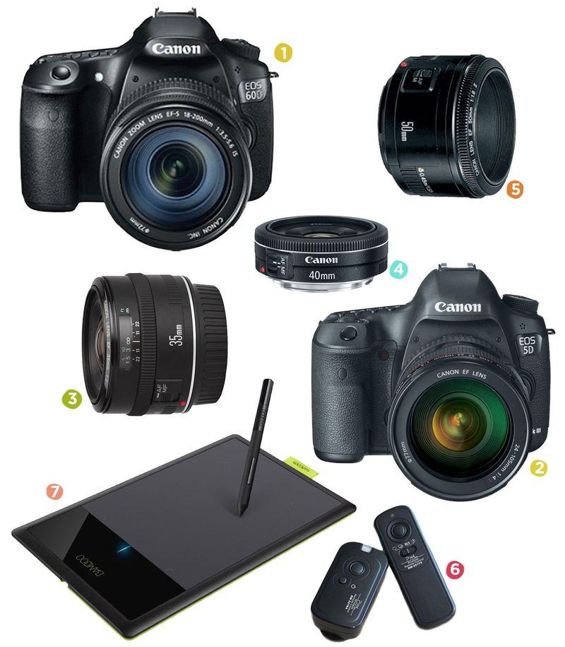 A Beautiful Mess Camera List