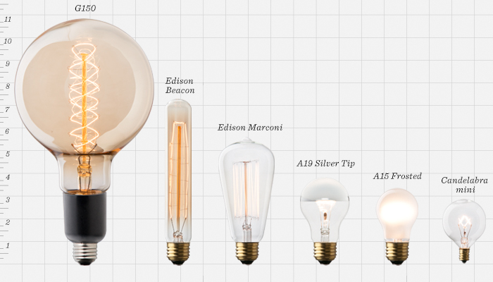 Don't forget cool lightbulbs!