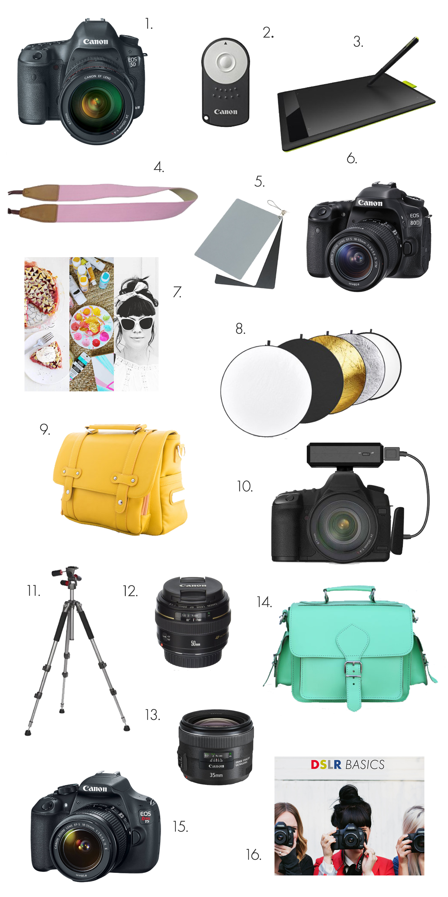 A Beautiful Mess Favorite Camera Gear List (Click through for links)
